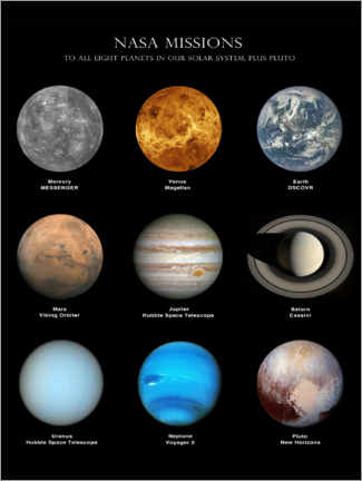 Plakat Planets of the solar system