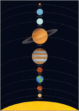 Gallery print  Our solar system (German) - coico