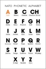 Plakat  NATO phonetic alphabet - Typobox