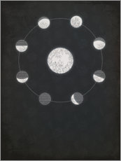 Plakat Floral Moon Phases