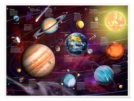 Plakat  Our solar system - English - Garry Walton