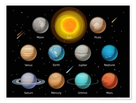 Plakat Our planets