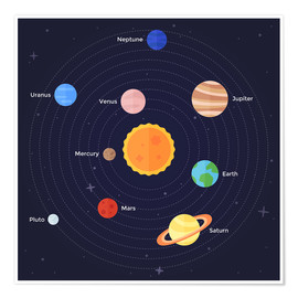 Plakat  The Solar System - Kidz Collection